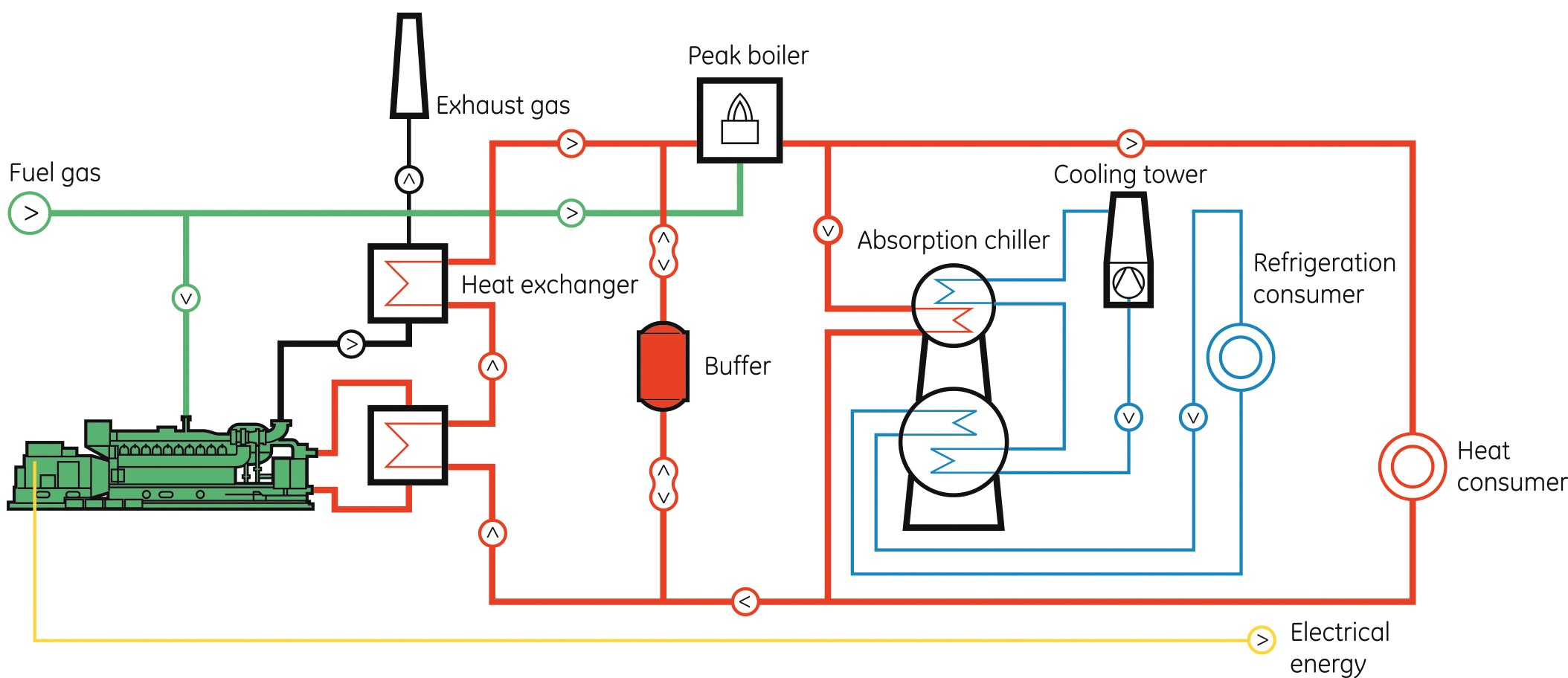 Hot Water Heater Electrical Schematic Wiring Diagram Will Be A Thing Trigeneration Solutions Plumbing Tank